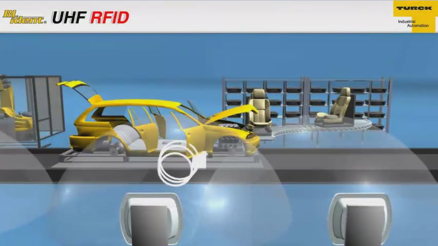 RFID solution for the whole car production process
