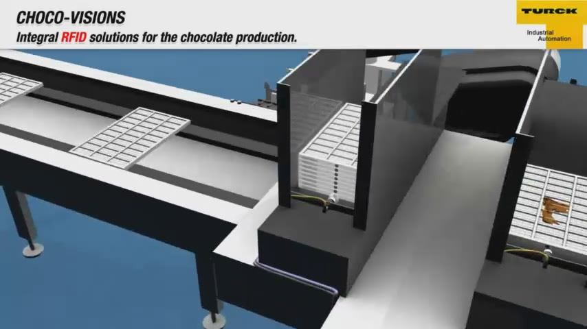 Applicatie video – Integrale RFID oplossingen voor de chocolade productie